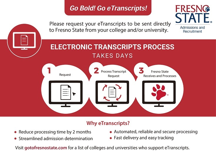 Submitting Electronic Transcripts