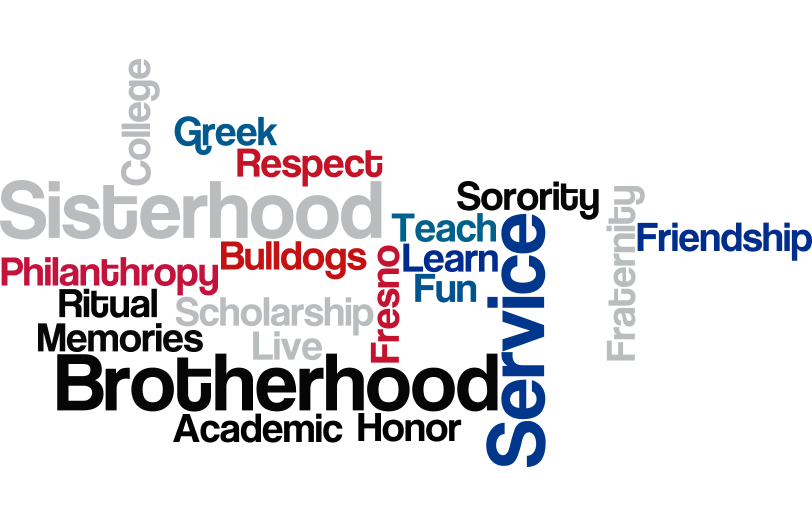 Greek Life Word Cloud